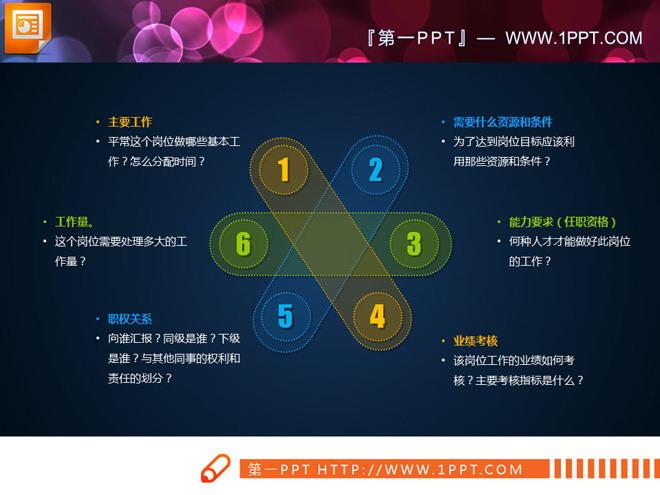 彩色企业公司新员工入职培训PPT图表下载