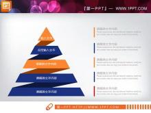 蓝色与橙色组合的工作总结PPT图表