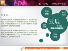 扁平化绿色商业融资计划书PPT图表