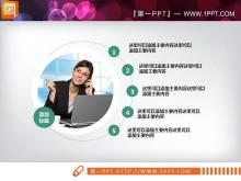 绿色扁平化商业融资计划书PPT图表