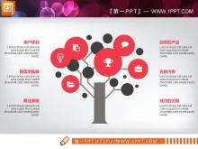 扁平化红黑搭配的商业融资计划书PPT图表