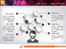 黑白微立体商业融资计划书PPT图表大全