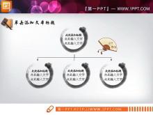 水墨中国风PPT图表大全