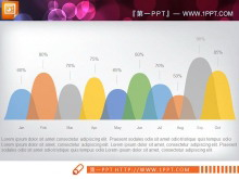 国外彩色清新PPT图表免费下载