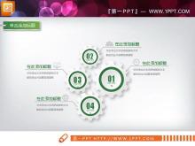绿色齿轮结构的微立体PPT图表大全