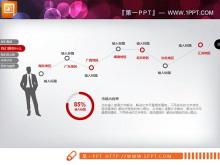 红色扁平化公司简介PPT图表大全