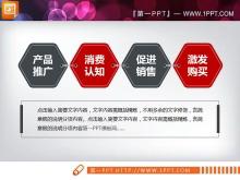 红色扁平化活动策划PPT图表大全