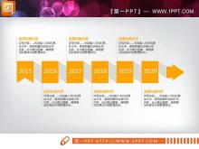 橙色扁平化商务PPT图表大全