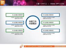 蓝绿微立体商业计划书PPT图表大全