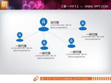 蓝色扁平化通用商务PPT图表免费下载
