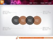 棕色扁平化清新办公事务PPT图表整套下载