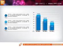 蓝色微立体工作总结汇报PPT图表整套tt娱乐官网平台