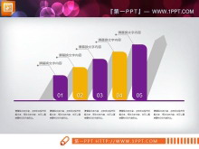 紫黄扁平化工作总结PPT图表大全