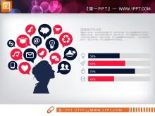 红蓝扁平化商务汇报PPT图表大全