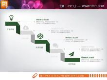 绿色扁平化节能环保PPT图表整套下载