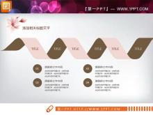 粉色桃花复古艺术PPT图表大全