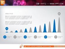 蓝灰扁平化商务汇报PPT图表大全