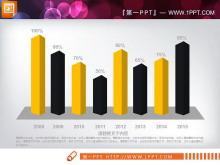 黄黑扁平化商务工作总结PPT图表大全