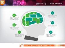 绿色清新扁平化商务PPT图表免费下载