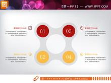 红橙扁平化商务汇报PPT图表大全