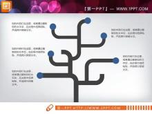 蓝色扁平化商务工作汇报PPT图表tt娱乐官网平台