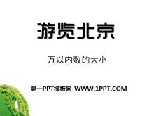 《游�[北京》PPT�n件7