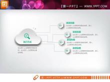 绿色微立体精美PPT图表免费下载