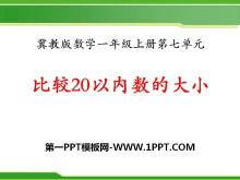 《比较20以内数的大� �11-20各数的认识PPT课件