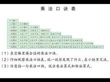 《乘法口诀表》表内乘法和除法Flash动画课件