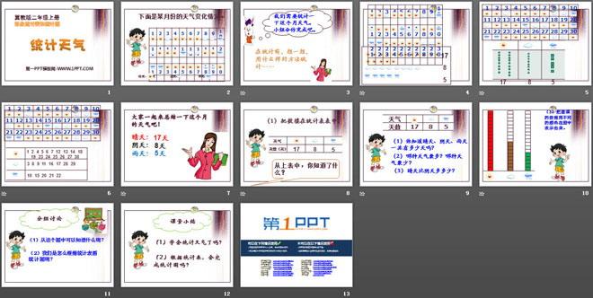 《统计天气》形象统计图和统计表ppt课件图片