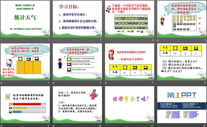 《统计天气》形象统计图和统计表ppt课件2图片