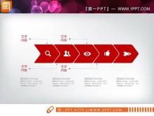 红色扁平化商务总结汇报PPT图表下载