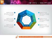 蓝色扁平化工作计划PPT图表大全