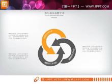 橙灰扁平化工作计划安排PPT图表大全