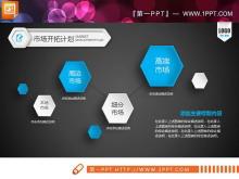 蓝白微立体商业计划书PPT图表大全