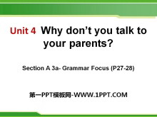 《Why don't you talk to your parents?》PPT课件14