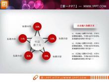红色微立体商业融资计划书PPT图表大全