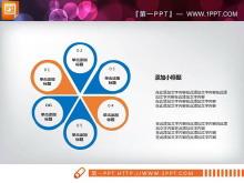 蓝橙扁平化年终工作总结PPT图表大全