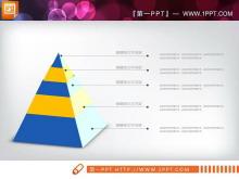 蓝黄扁平化建筑行业汇报PPT图表大全