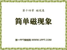 《简单磁现象》磁现象PPT课件3