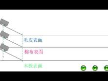 《牛顿第一定律》力与运动Flash动画课件