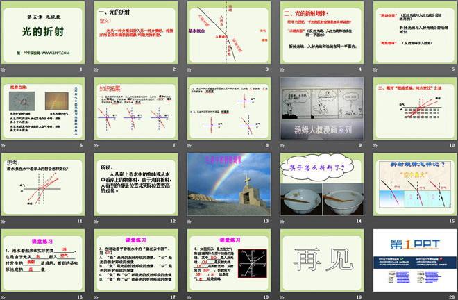 《光的折射》光�F象PPT�n件8