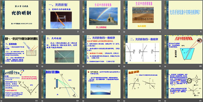 《光的折射》光现象PPT课件9