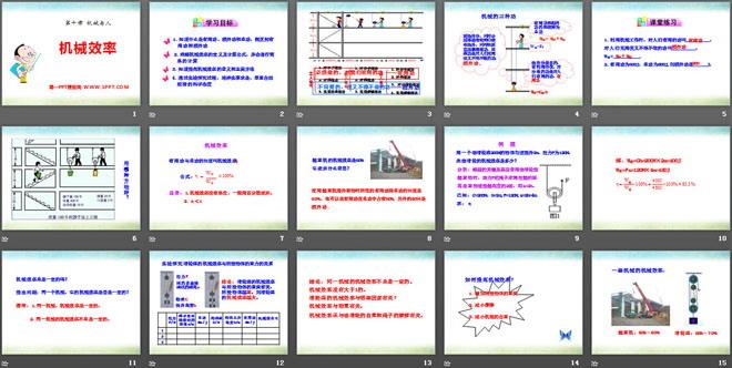 《机械效率》机械与人PPT课件