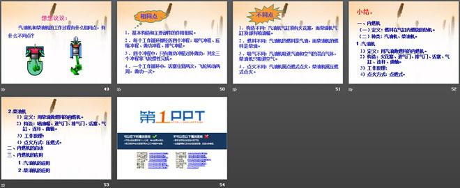 《内燃机》内能与热机ppt课件2