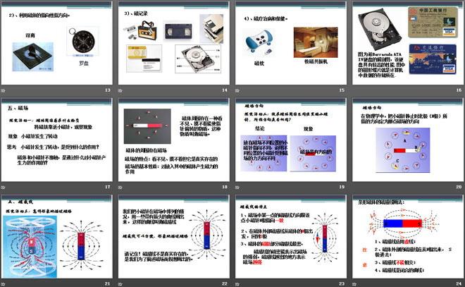 从指南针到磁浮列车PPT课件3