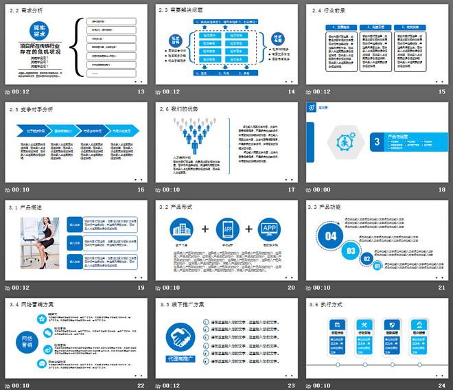 蓝色动态扁平化商业融资计划书PPT模板
