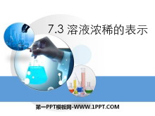 《溶液浓稀的表示》溶液PPT课件2