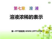 《溶液�庀〉谋硎尽啡芤�PPT�n件4