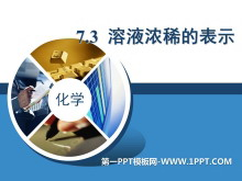 《溶液浓稀的表示》溶液PPT课件6